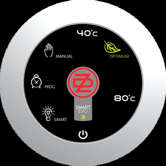 284ee7b18 Len ohrievače Smart budú schopné dosiahnuť energetickú triedu B (najlepšie  klasické ohrievače spĺňajú triedu C).